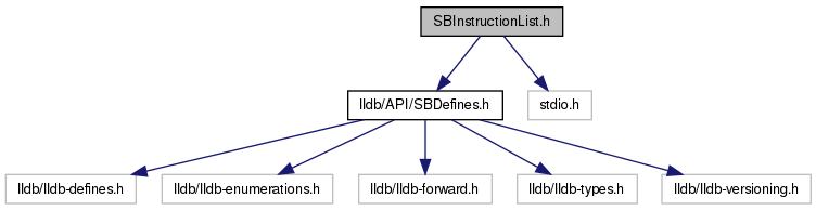 Include Files (Windows) - msdnmicrosoftcom